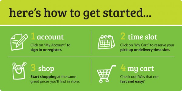 SOF_Online-Shopping-Tutorial