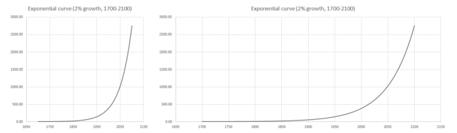 exponential-curve-example1