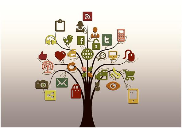 Las actualizaciones de redes sociales de enlaces hacia tu página web