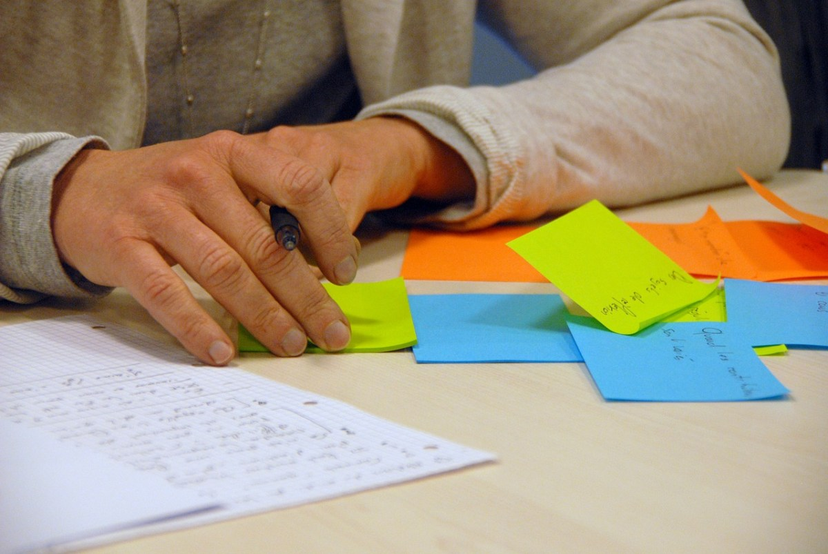 Brainstorming e Post-it