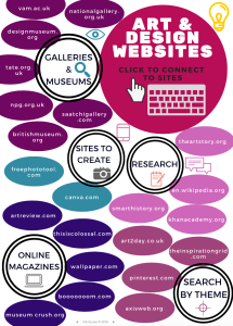 art and design research websites poster