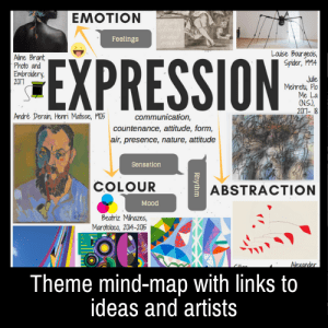EXPRESSION theme mind-map
