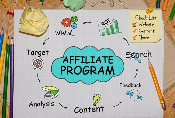 get started making money with affiliate marketing