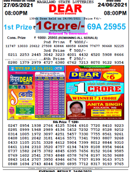 Nagaland State Lottery Result Live Today