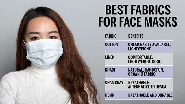 How To Make A Mask At Home With Fabric Infographic