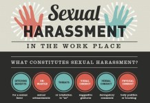 How I Suffered Sexual Harassment At Workplace And What I Now Know About It