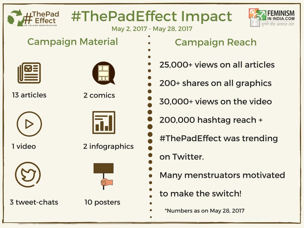 #ThePadEffect Impact