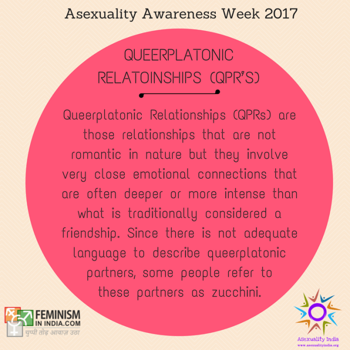 Queerplatonic Relationships (QPR's): Queerplatonic Relationships (QPRs) are those relationships that are not romantic in nature but they involve very close emotional connections that are often deeper or more intense than what is traditionally considered a friendship. Since there is not adequate language to describe queerplatonic partners, some people refer to these partners as zucchini.