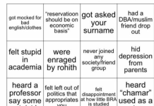 Bingo! Your Privilege Has Been Revealed