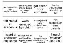 Bingo! Your Privilege Has Been Revealed
