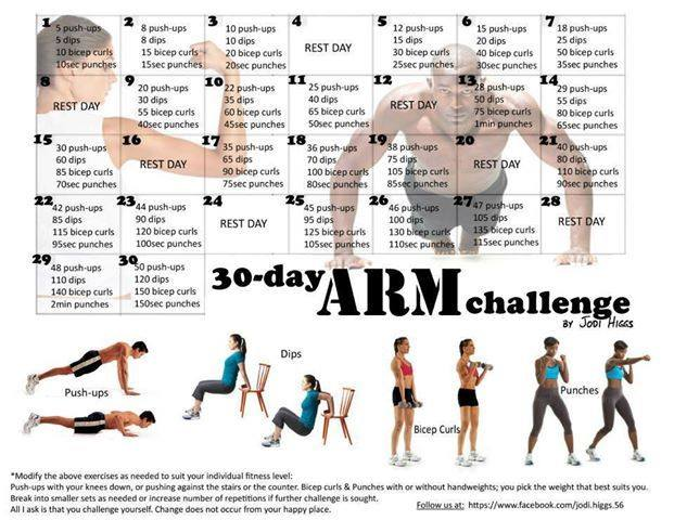 30-day Arms Challenge