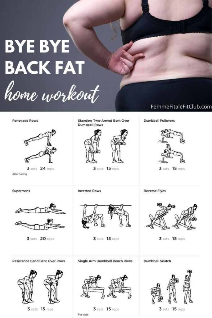 Get rid of back fat and show off a nice and toned back with this bye bye back and bra fat workout. #brafat #backfat #fatloss #weightlosstips #weightloss #athomegym #homegym