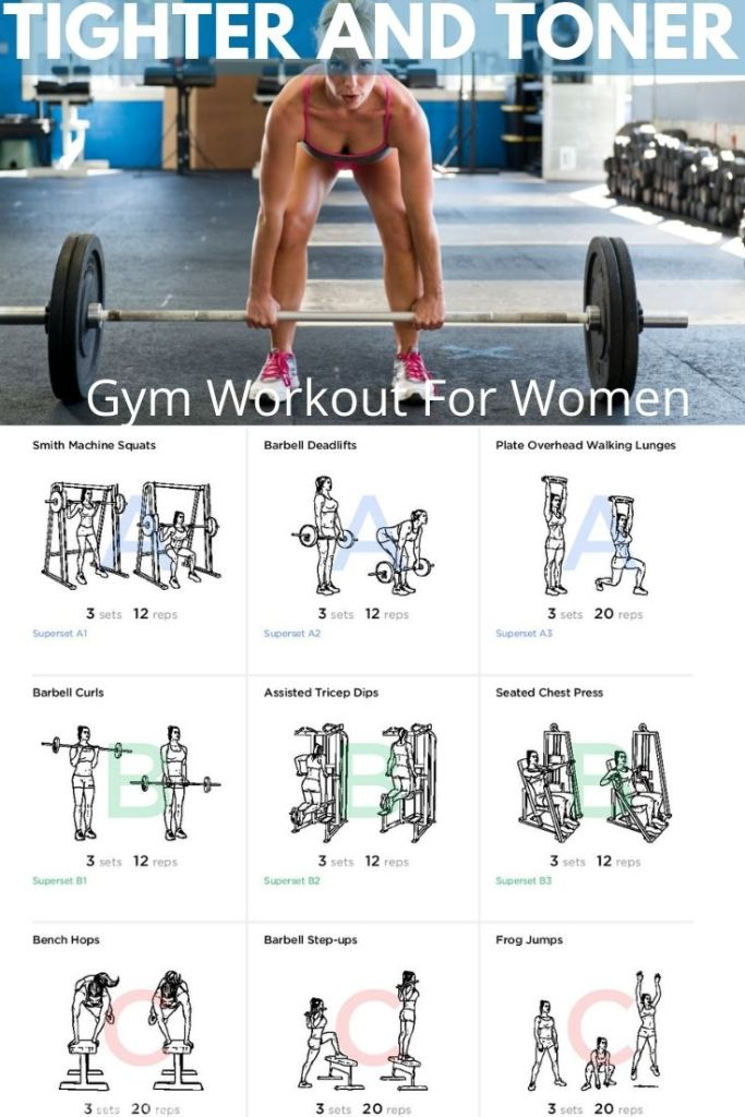 This total body gym workout will have you tighter and toner all year round with consistency.  #gymworkut #workoutsforwomen #planetfitness #exercise #exercisesforwomen
