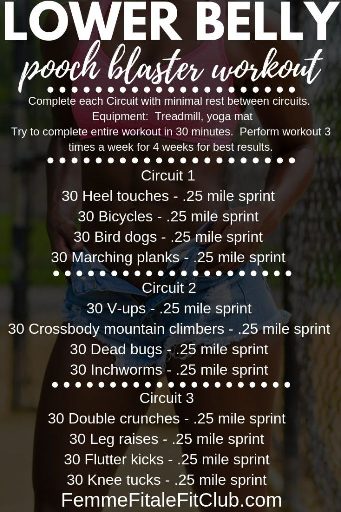 Whether you recently gave birth, have hormonal belly or have been enjoying one too many bagels, this lower belly pooch blaster workout is just what you need. The sprints burn the fat while the exercises strengthens the core. #cardio #integratedcardio #health #workoutsforwomen #hiitworkoutsforwomen #hiitworkouts #lowerbelly #bellypooch #muffintop #lowerbellypoochblaster #bellypoochworkout #belly