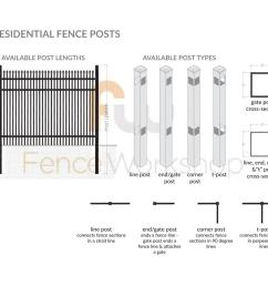 3 rail tight picket spear top style aluminum fence panel fws electric fence diagram athens metal [ 1320 x 1020 Pixel ]