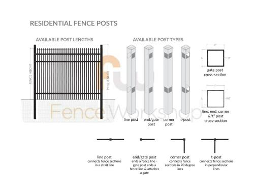 small resolution of 3 rail tight picket spear top style aluminum fence panel fws electric fence diagram athens metal