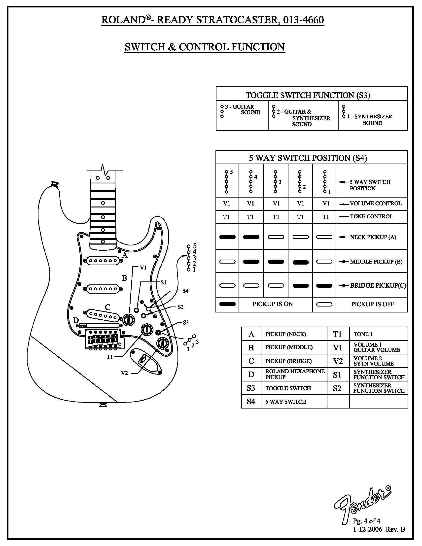 Standard Roland Stratocaster Service Manual 013466