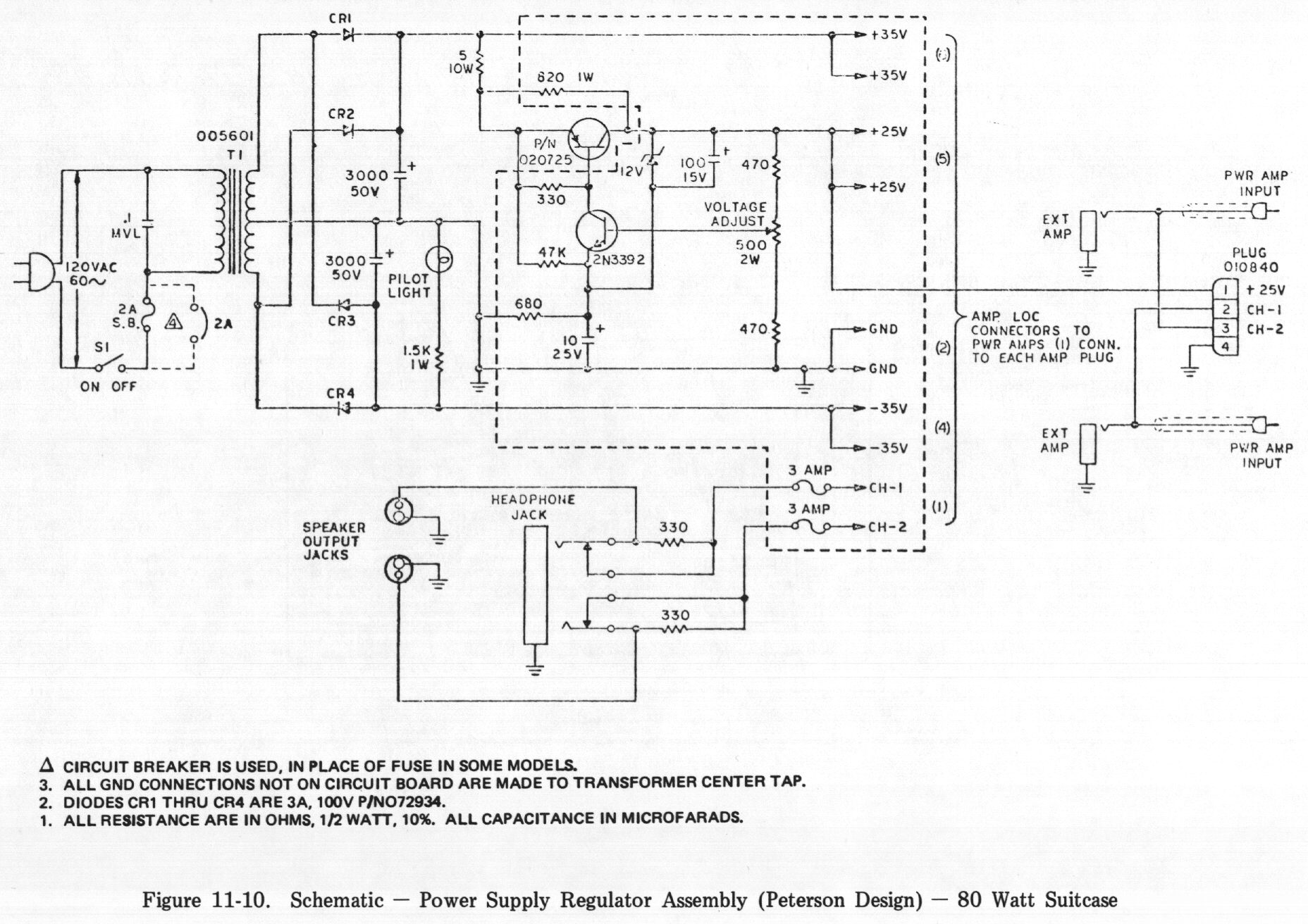 Chapter 11: Diagrams, Schematics and Pictorials