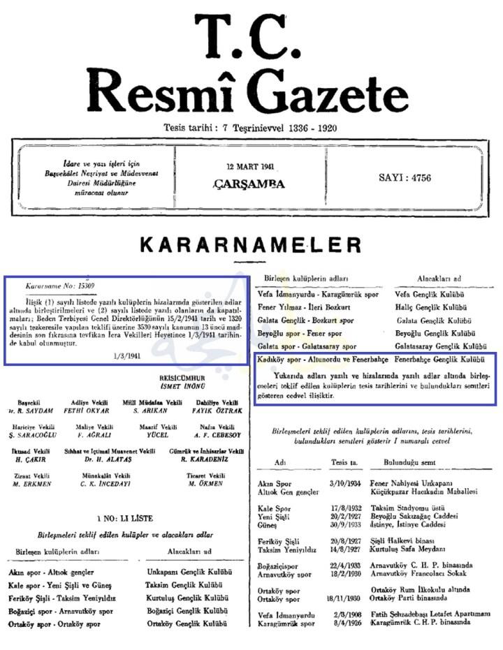 Fenerbahçe Gençlik Kulübü Oldu. Altınordu'ya Ne Oldu?