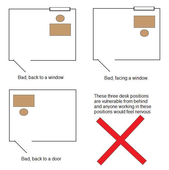 Learn Tips To Feng Shui Your Office Worke Beginner Bedroom Door Facing