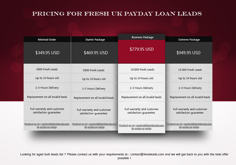 Payday Loan Leads Fenixleads Highest Quality Leads By