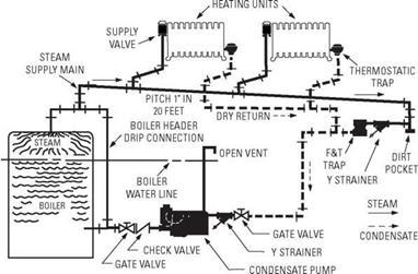 Water Heater Heat Exchanger Schematic, Water, Free Engine