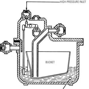 Radiant Water Heater Piping Radiant Heat Plumbing Diagram