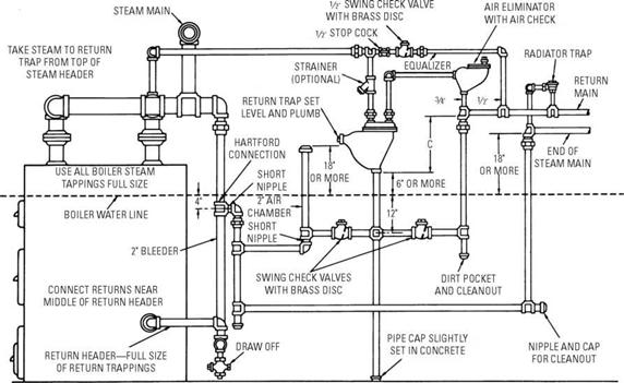 Hydronic Boiler Piping Diagram : 30 Wiring Diagram Images