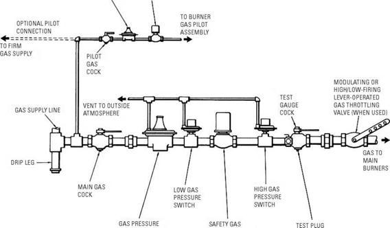gas steam boiler wiring diagram fender jaguar bass and oil controls | Фенкойлы, фанкойлы - вентиляторные доводчики