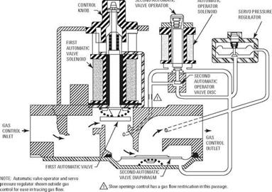 Oil Furnace Wiring Diagram, Oil, Free Engine Image For