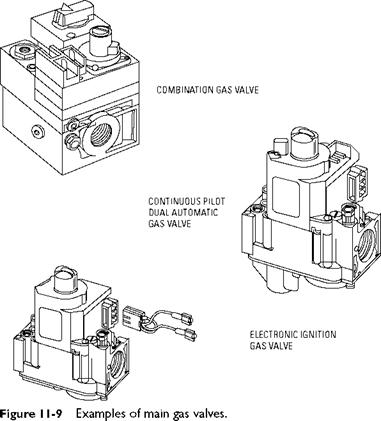Natural Gas Valve Control, Natural, Free Engine Image For