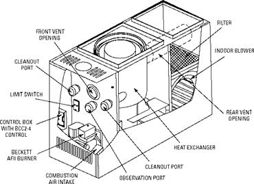 Wiring Diagrams For Furnaces, Wiring, Free Engine Image