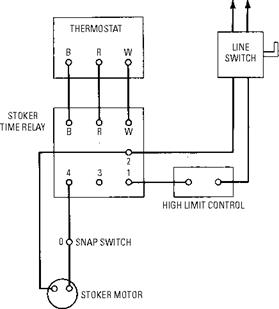 limit switch wiring diagram ford trailer 6 pin wood furnace all data coal blower schematic