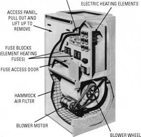 tempstar furnace parts diagram 2004 grand cherokee wiring weather king air conditioner - circuit maker