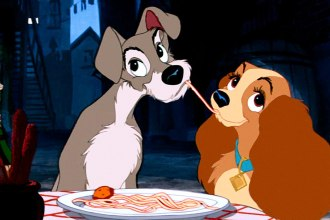 Picture of Lady and the Tramp eating spaghetti
