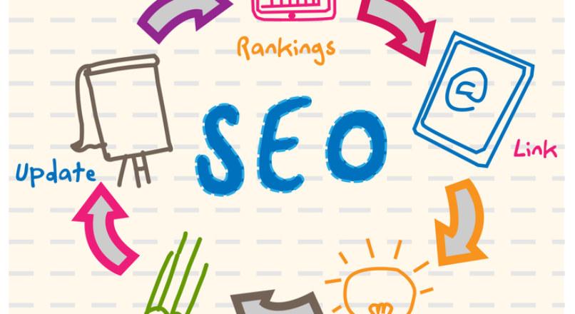 Интернет-маркетинг, продвижение и поисковая seo-оптимизация сайтов