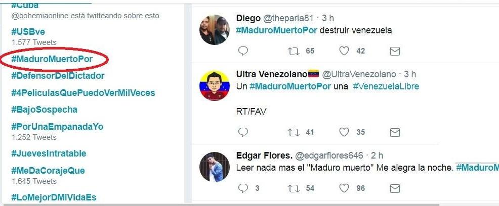¿#MaduroMuertoPor es un mensaje democrático?