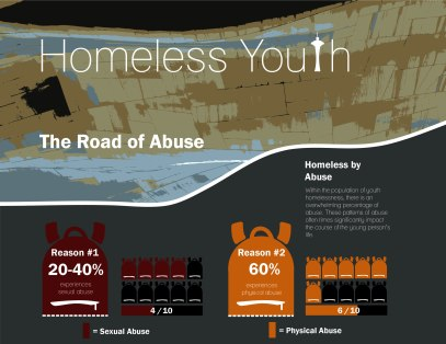 Homeless Youth Individual 11.2-01