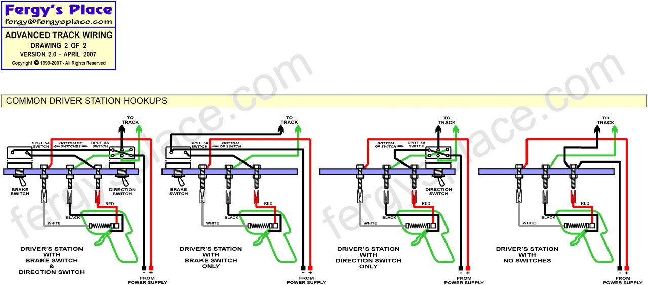 Ho Track Wiring | Wiring Diagram on