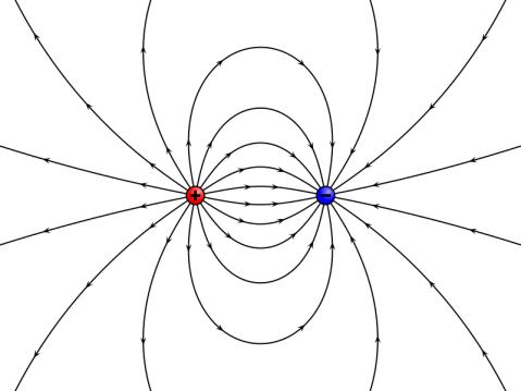 pole-elektromagnetyczne