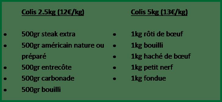 Colis boeuf 1-2