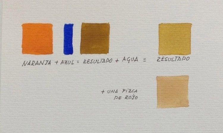 Como conseguir colores con acuarelas en solo tres pasos for Pintura color albero
