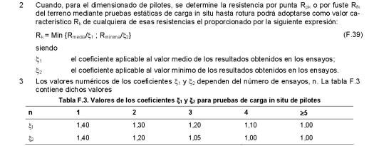 dimensionado-pruebas-estaticas-cte