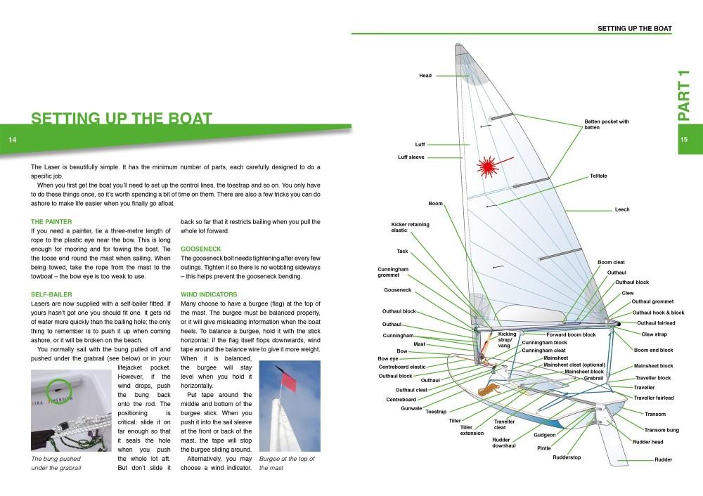 medium resolution of rigging a mirror dinghy diagram