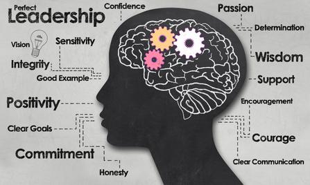 <strong>Besitzen sie das nötige Know-how eines Geschäftsführers?</strong><br />© T. L. Furrer - Fotolia.com