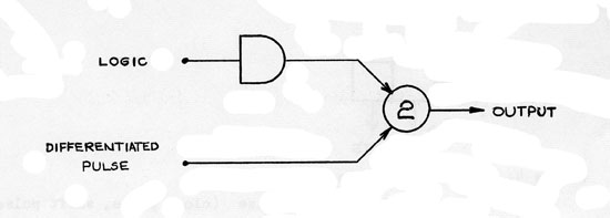 Circuit Design for the Packages used in Orion 2