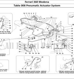 ferrari 360 modena mechanical table 008 pneumatic actuator system [ 1474 x 1070 Pixel ]