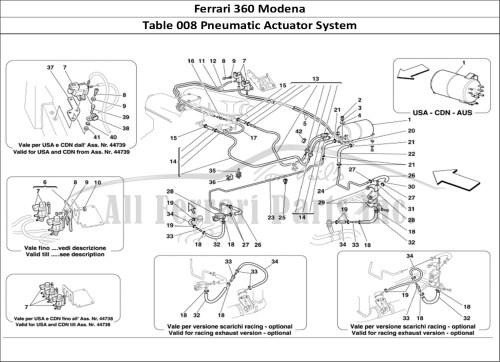 small resolution of ferrari 360 modena mechanical table 008 pneumatic actuator system