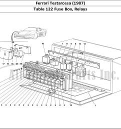 ferrari testarossa 1987 bodywork table 122 fuse box relays [ 1110 x 806 Pixel ]