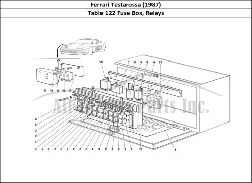 small resolution of ferrari testarossa 1987 bodywork table 122 fuse box relays